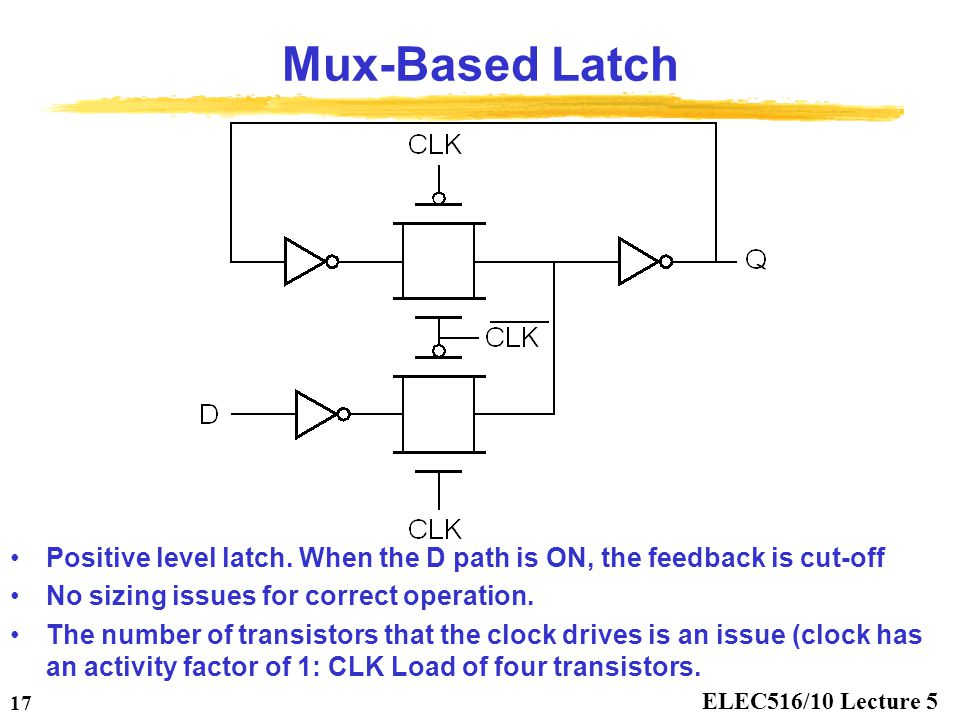 Mux-Based Latch Positive level latch. When the D path is ON, the feedback is cut-off. No sizing issues for correct operation.