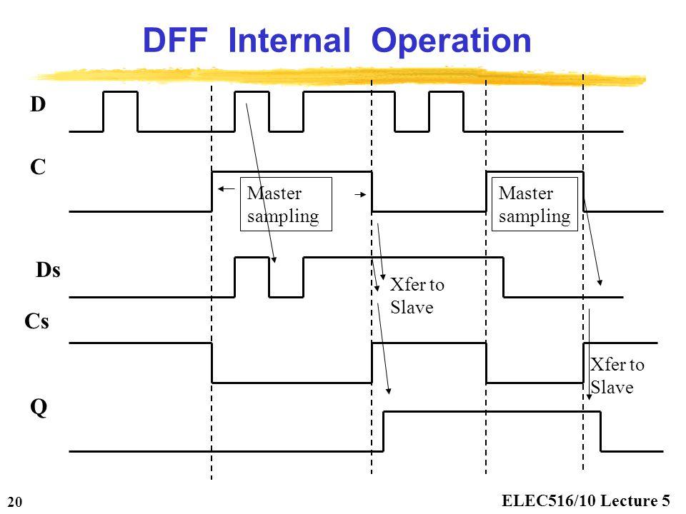 DFF Internal Operation
