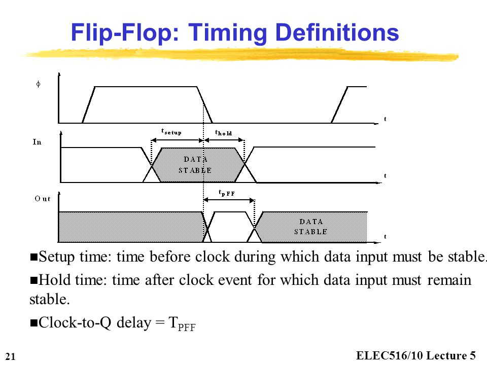 Flip-Flop: Timing Definitions