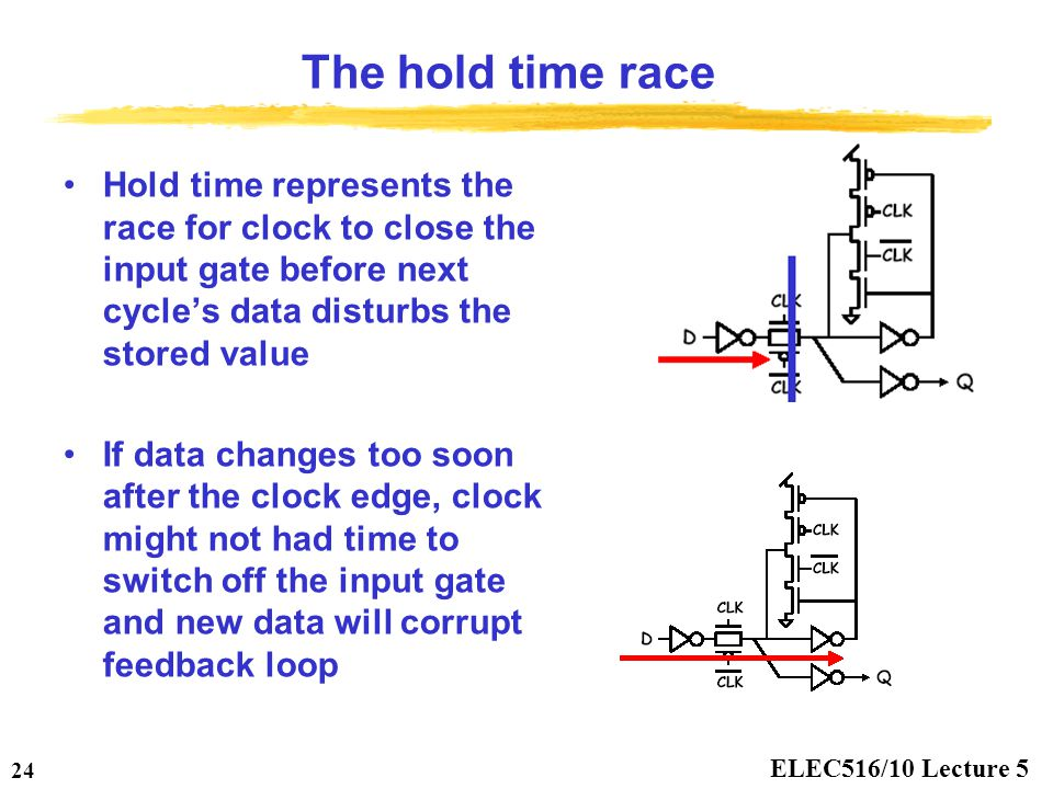 The hold time race Hold time represents the race for clock to close the input gate before next cycle's data disturbs the stored value.