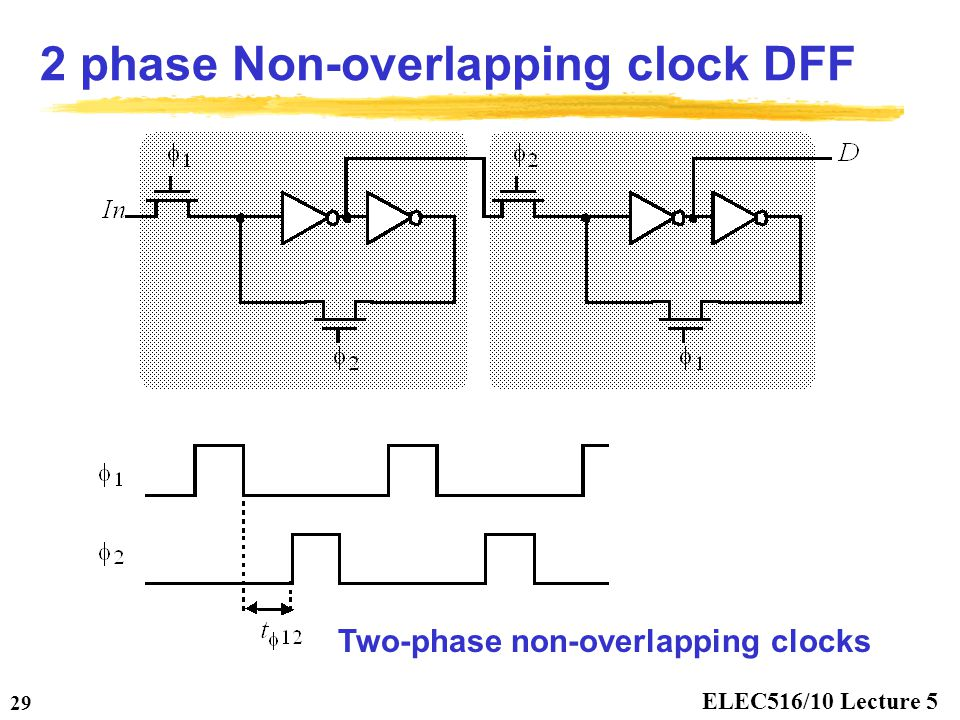 2 phase Non-overlapping clock DFF
