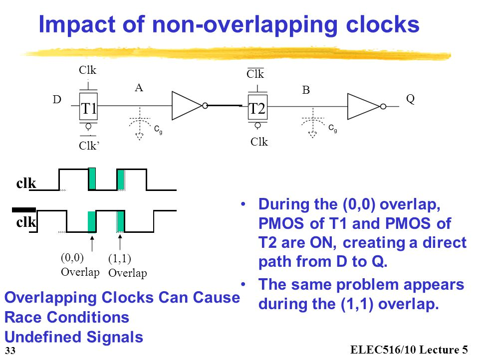 Impact of non-overlapping clocks