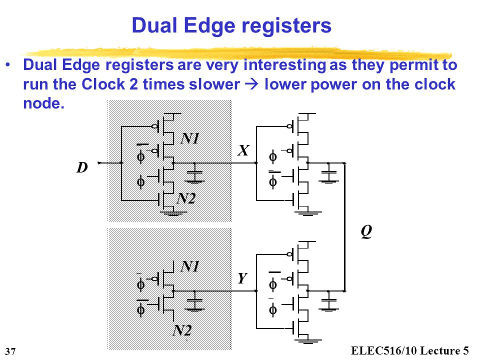 Dual Edge registers Dual Edge registers are very interesting as they permit to run the Clock 2 times slower  lower power on the clock node.