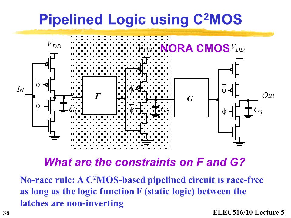 Pipelined Logic using C2MOS