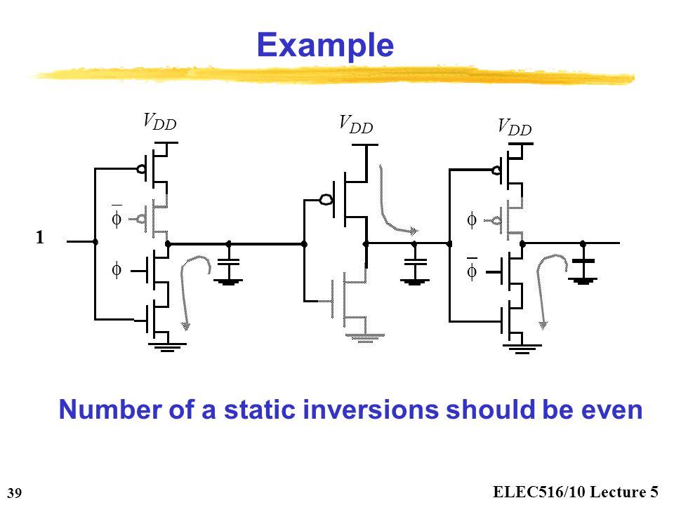 Example f V DD V DD f 1 f Number of a static inversions should be even