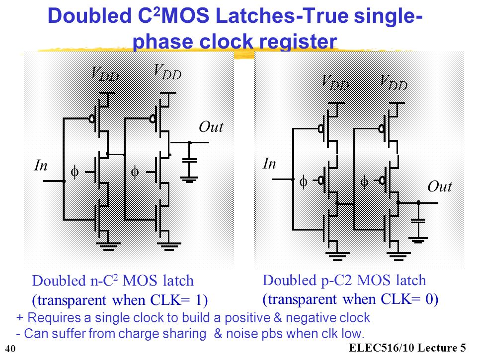 Doubled C2MOS Latches-True single-phase clock register