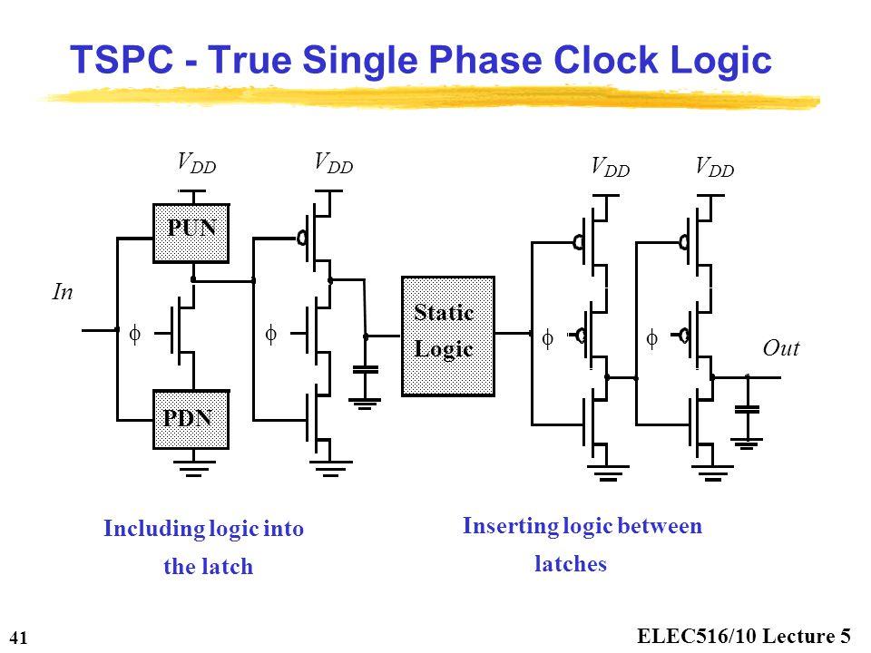 TSPC - True Single Phase Clock Logic