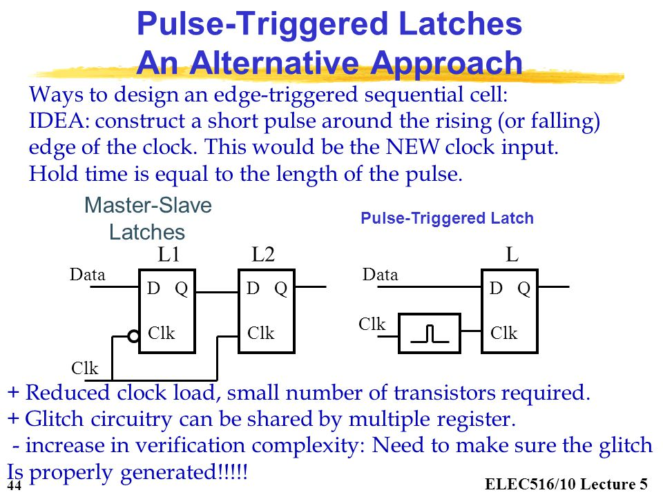 Pulse-Triggered Latches An Alternative Approach