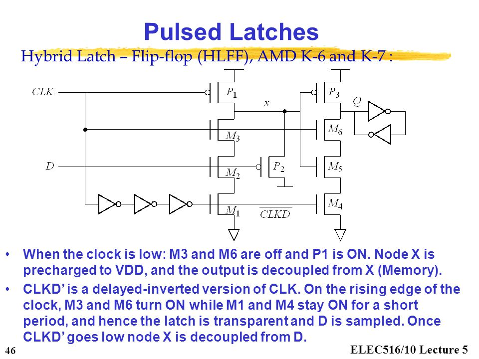 Pulsed Latches Hybrid Latch – Flip-flop (HLFF), AMD K-6 and K-7 :