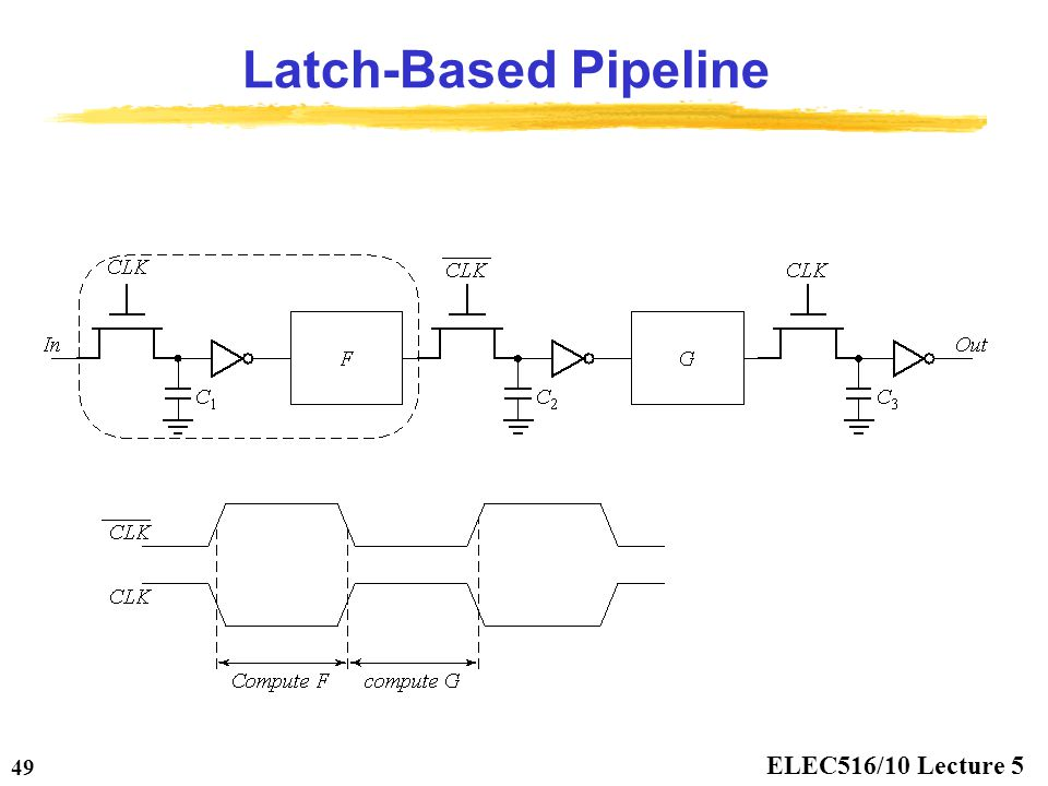 Latch-Based Pipeline