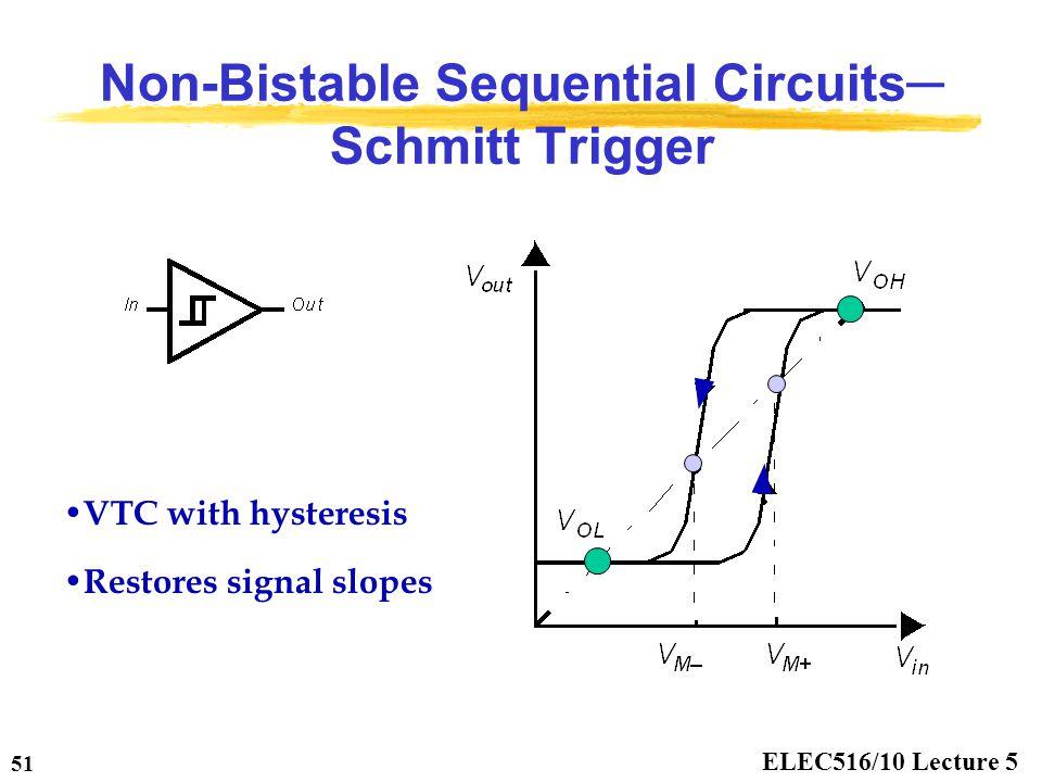 Non-Bistable Sequential Circuits─ Schmitt Trigger