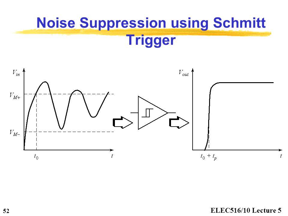 Noise Suppression using Schmitt Trigger