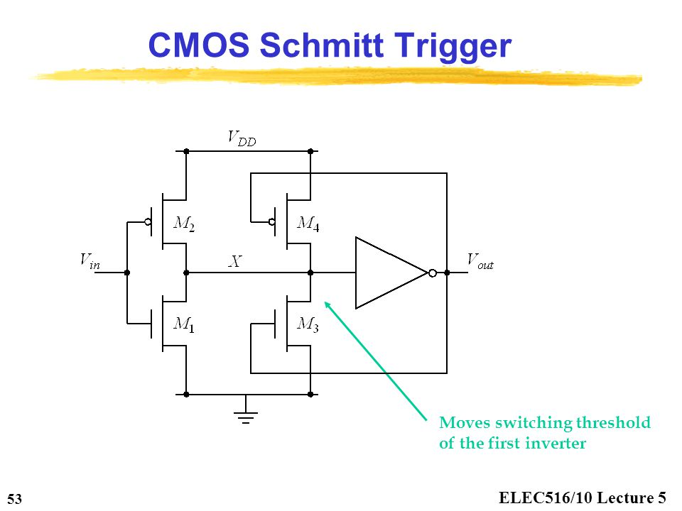 CMOS Schmitt Trigger Moves switching threshold of the first inverter