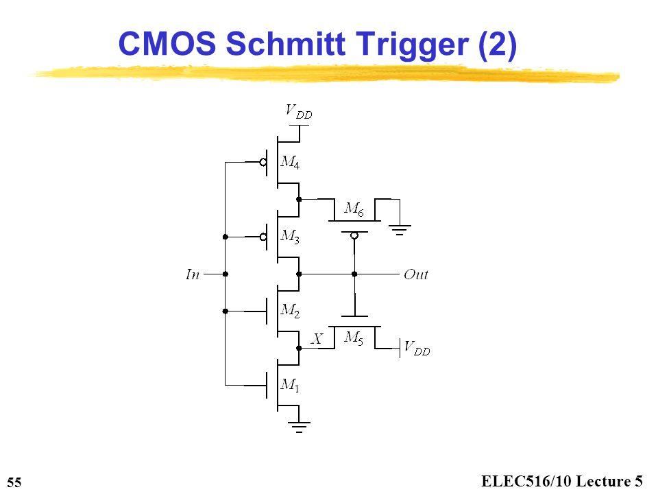 CMOS Schmitt Trigger (2)
