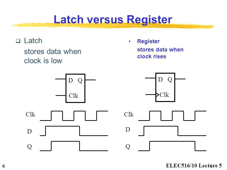 Latch versus Register Latch stores data when clock is low D Q D Q Clk
