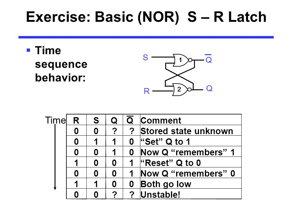 Exercise: Basic (NOR) S – R Latch