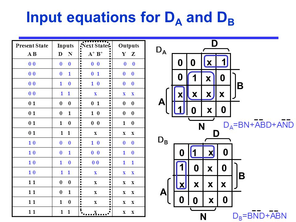 Input equations for DA and DB