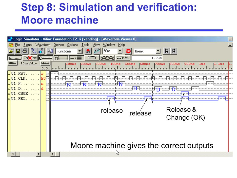 Step 8: Simulation and verification: Moore machine