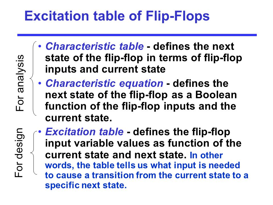 Excitation table of Flip-Flops