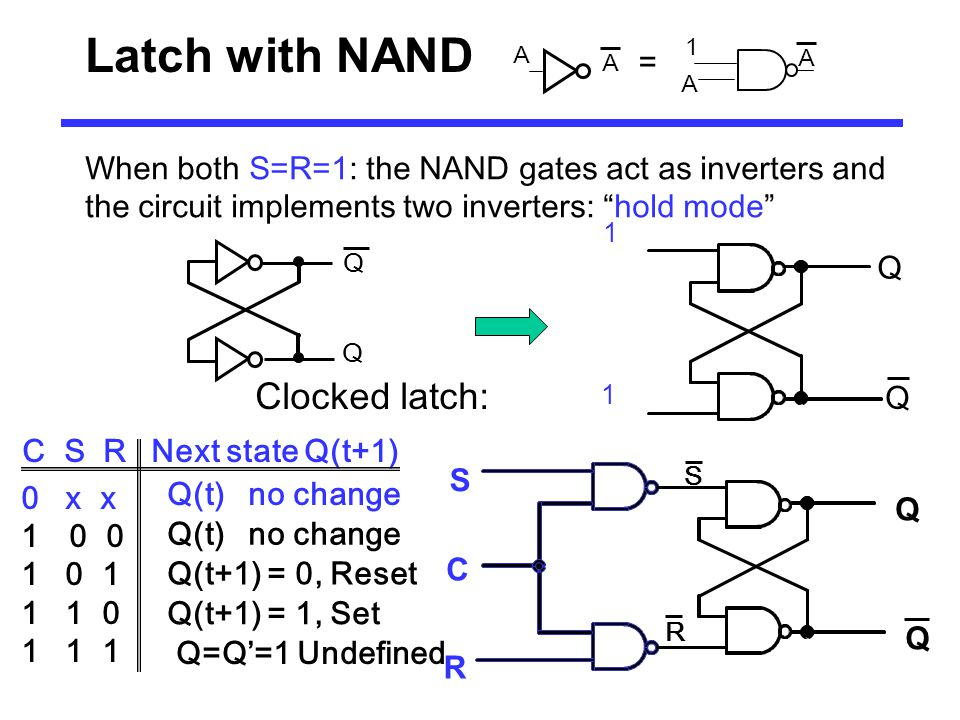 Latch with NAND Clocked latch: =