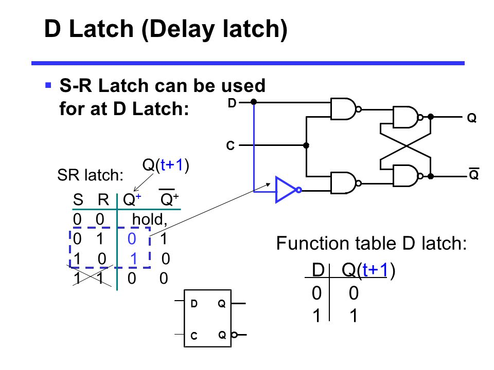 D Latch (Delay latch) S-R Latch can be used for at D Latch: