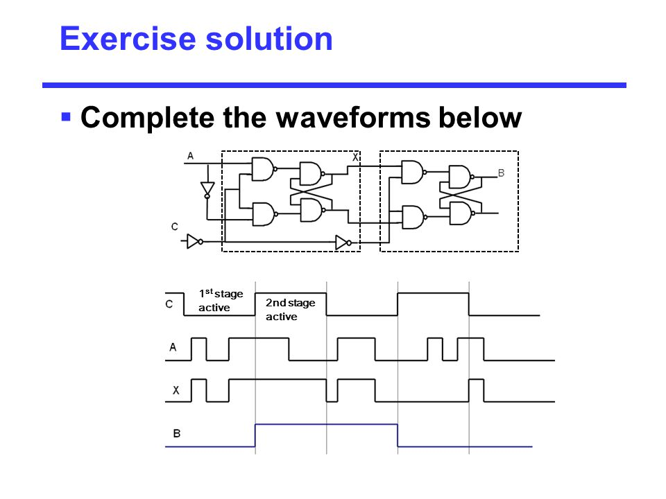 Exercise solution Complete the waveforms below 1st stage active