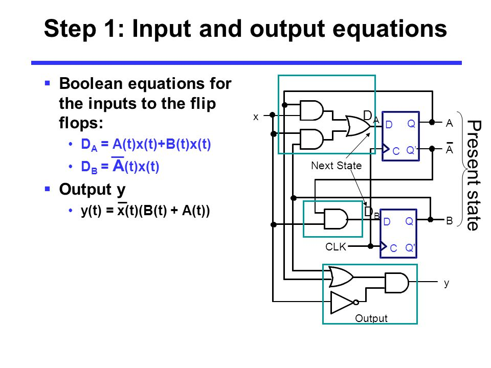 Step 1: Input and output equations