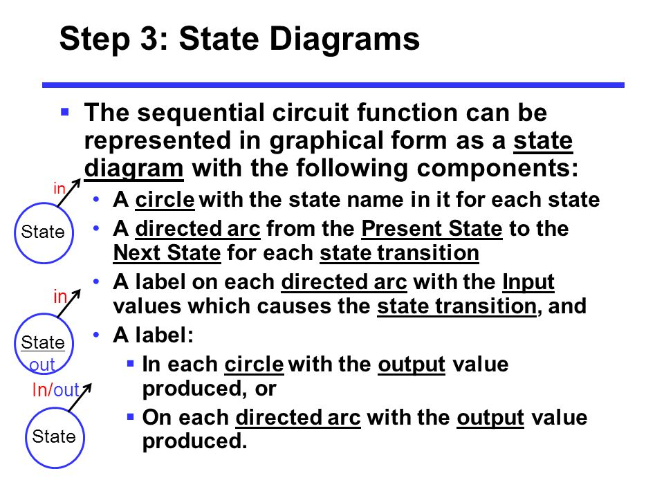 Step 3: State Diagrams The sequential circuit function can be represented in graphical form as a state diagram with the following components: