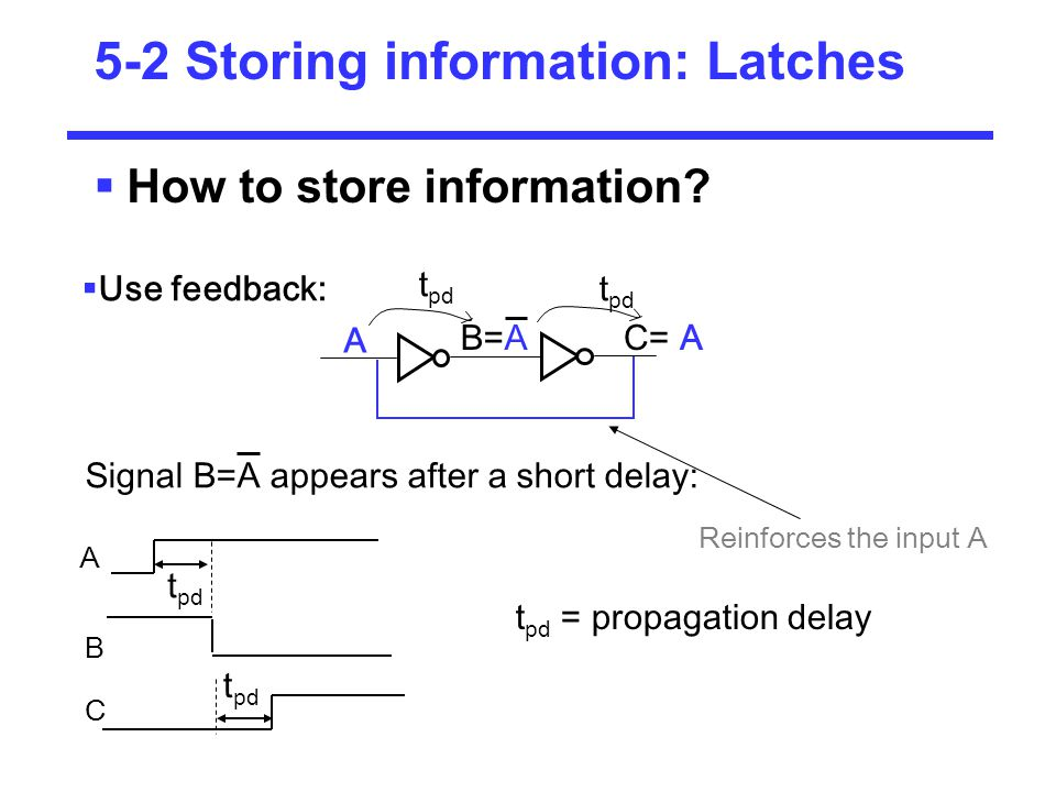 5-2 Storing information: Latches