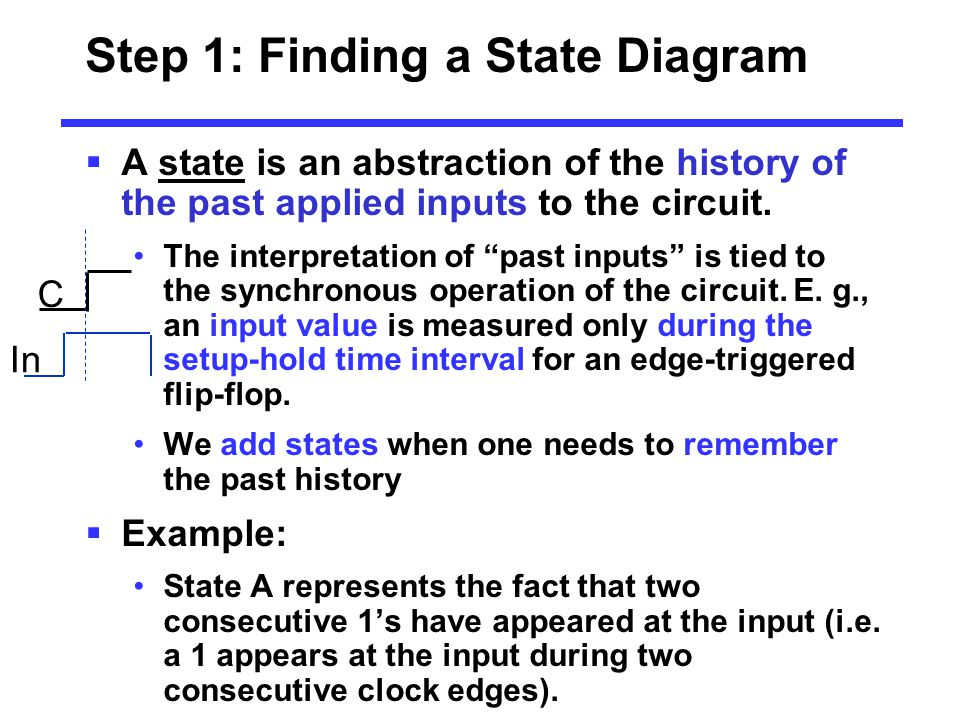 Step 1: Finding a State Diagram