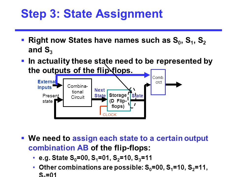 Step 3: State Assignment