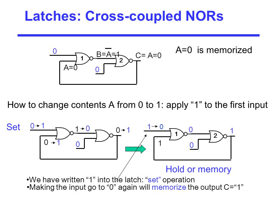 Latches: Cross-coupled NORs