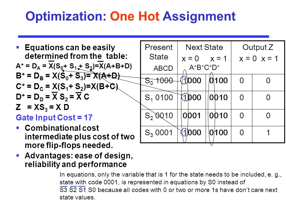 Optimization: One Hot Assignment