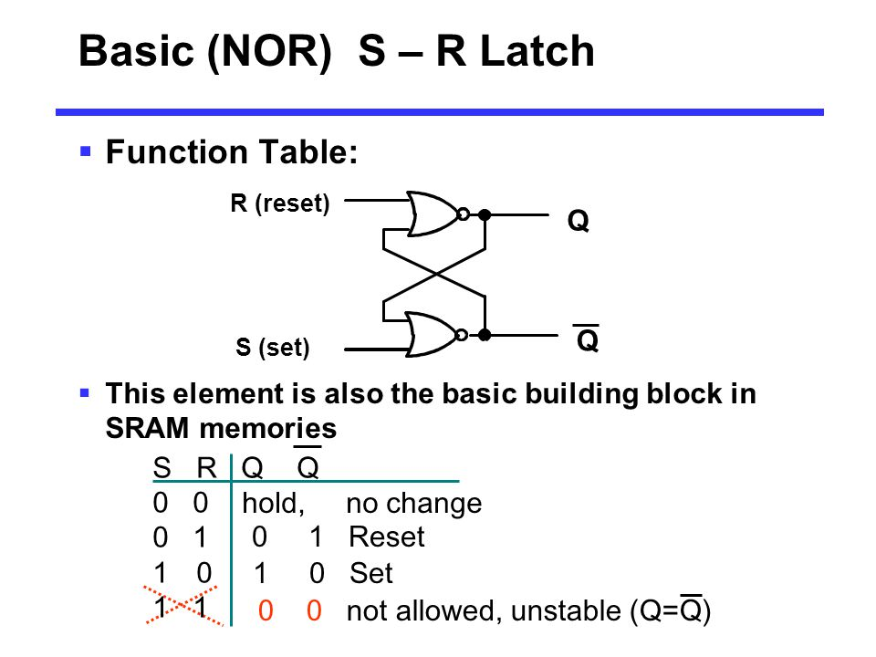 Basic (NOR) S – R Latch Function Table: Q