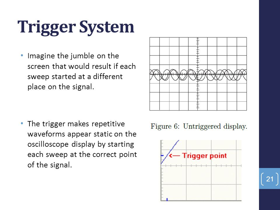 Trigger System Imagine the jumble on the screen that would result if each sweep started at a different place on the signal.