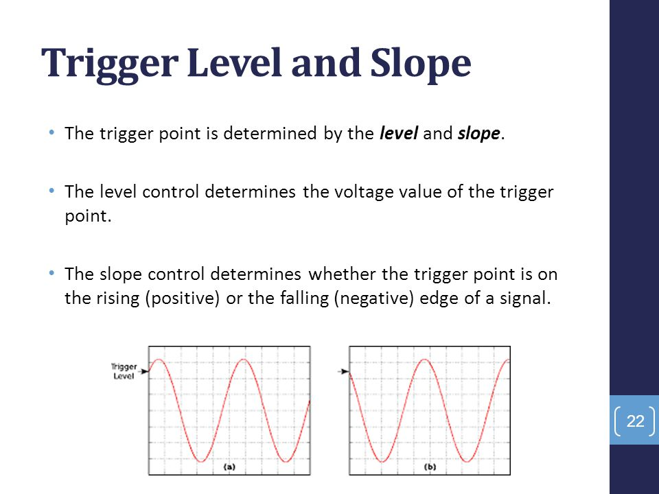 Trigger Level and Slope