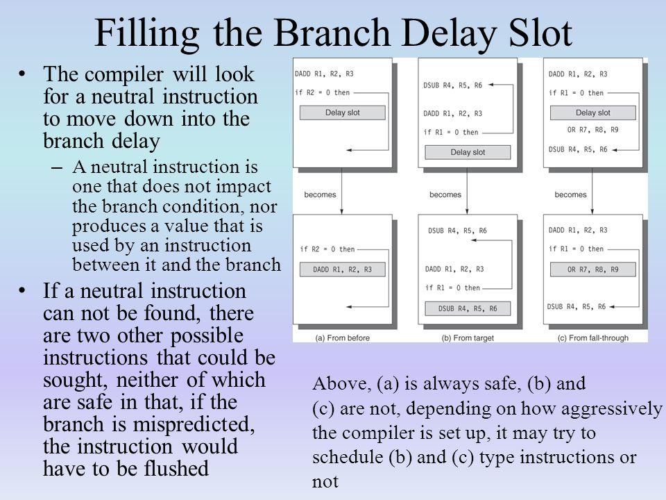 Filling the Branch Delay Slot