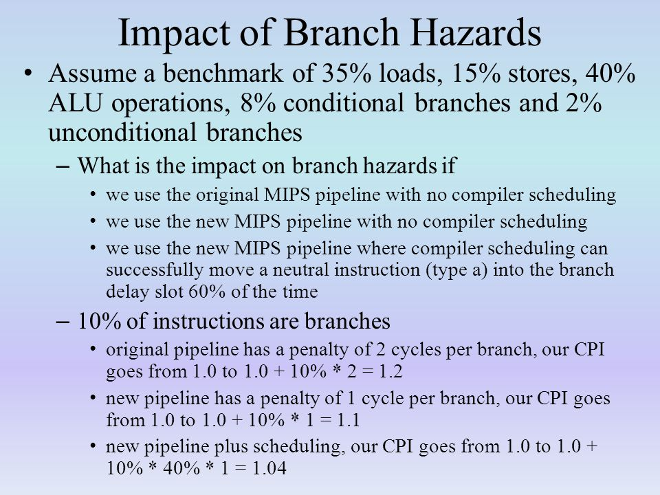 Impact of Branch Hazards