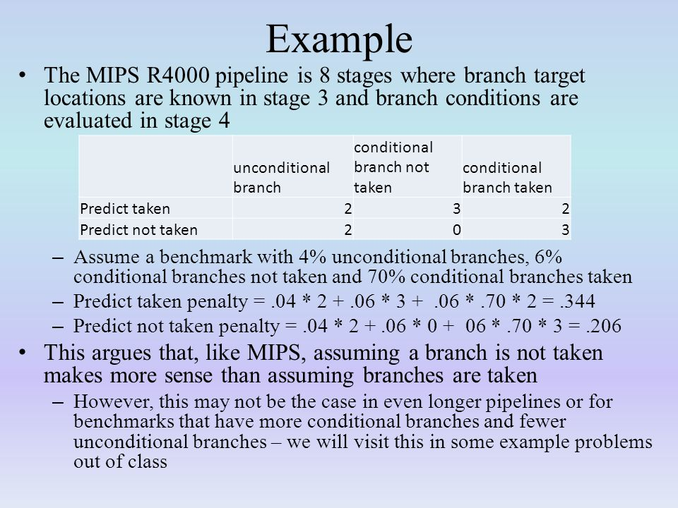 Example The MIPS R4000 pipeline is 8 stages where branch target locations are known in stage 3 and branch conditions are evaluated in stage 4.