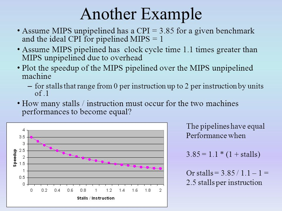 Another Example Assume MIPS unpipelined has a CPI = 3.85 for a given benchmark and the ideal CPI for pipelined MIPS = 1.