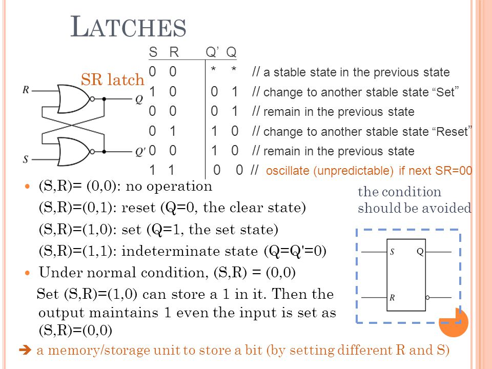 Latches SR latch (S,R)= (0,0): no operation