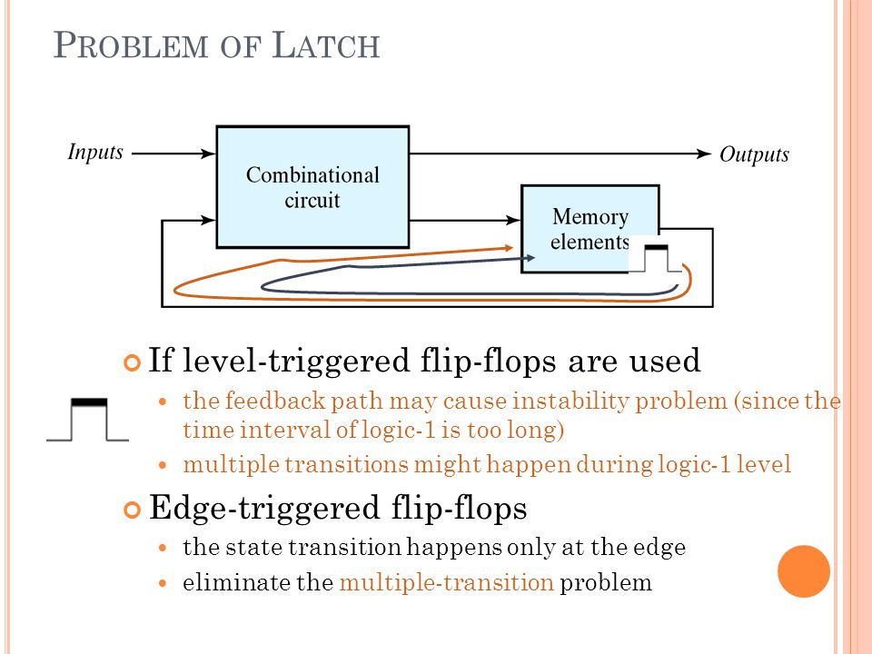 Problem of Latch If level-triggered flip-flops are used