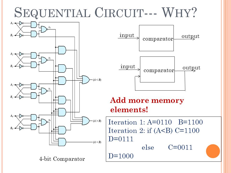Sequential Circuit--- Why