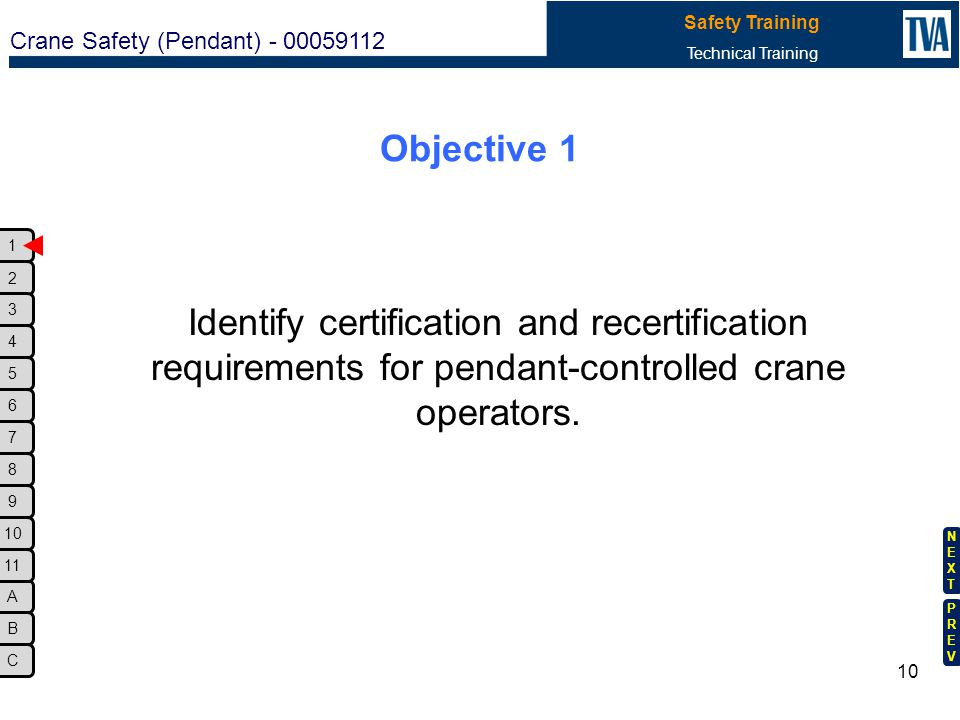 Objective 1 Identify certification and recertification requirements for pendant-controlled crane operators.