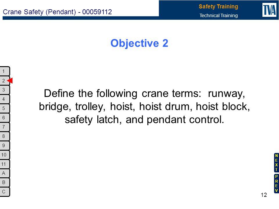 Objective 2 Define the following crane terms: runway, bridge, trolley, hoist, hoist drum, hoist block, safety latch, and pendant control.
