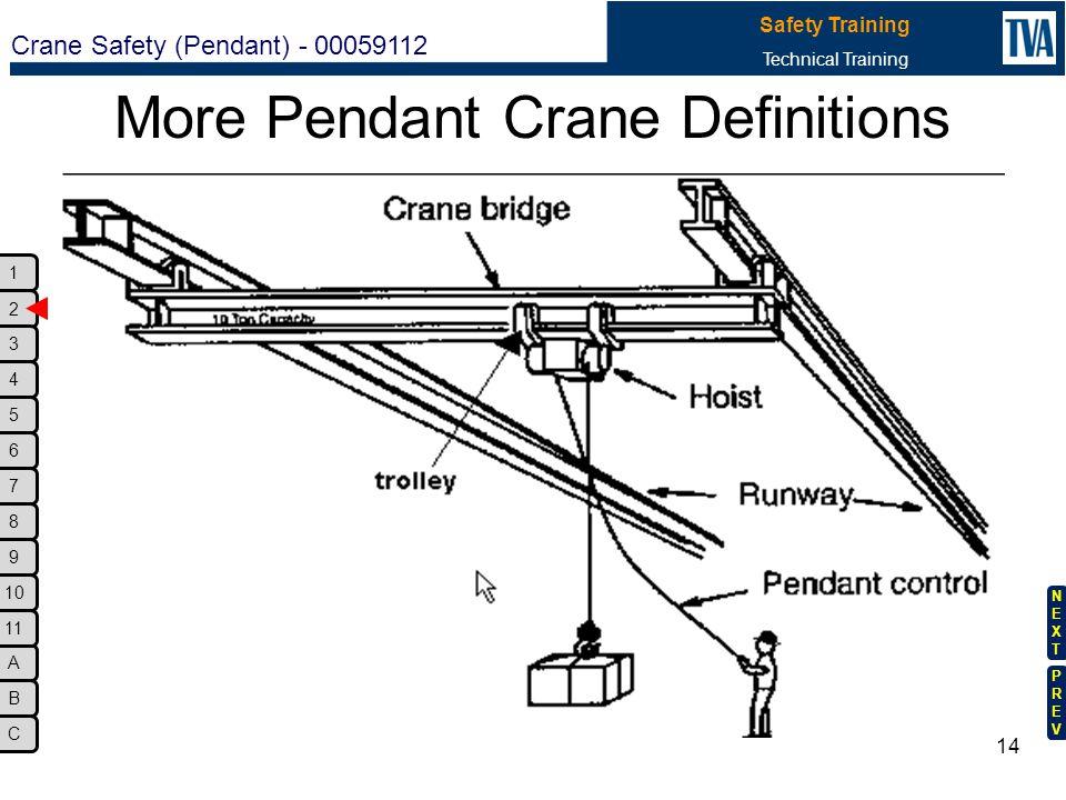 More Pendant Crane Definitions