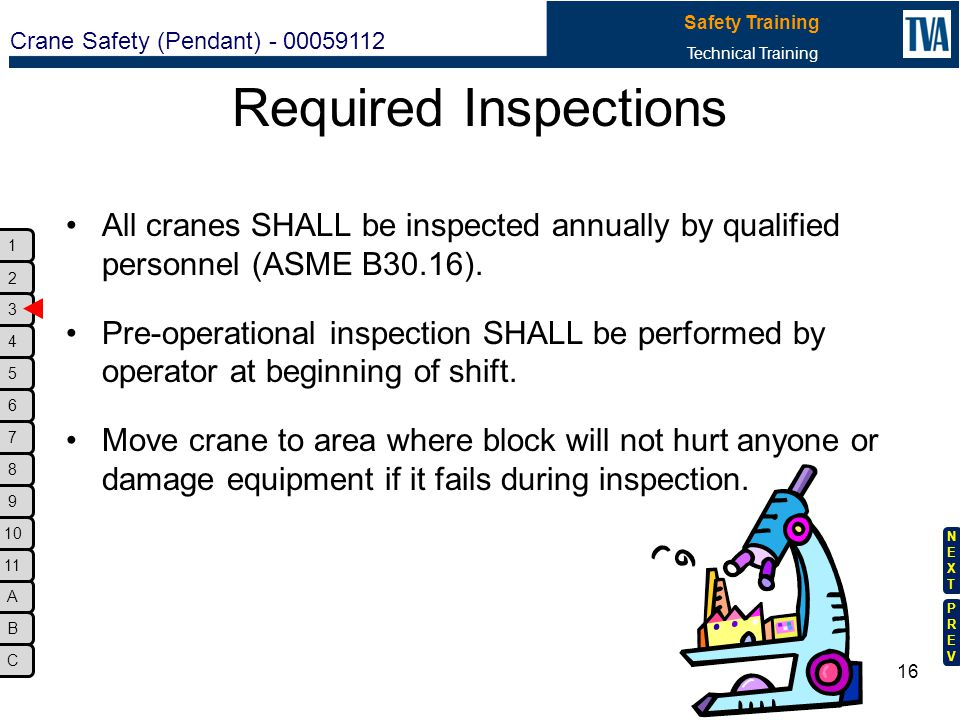 Required Inspections All cranes SHALL be inspected annually by qualified personnel (ASME B30.16).