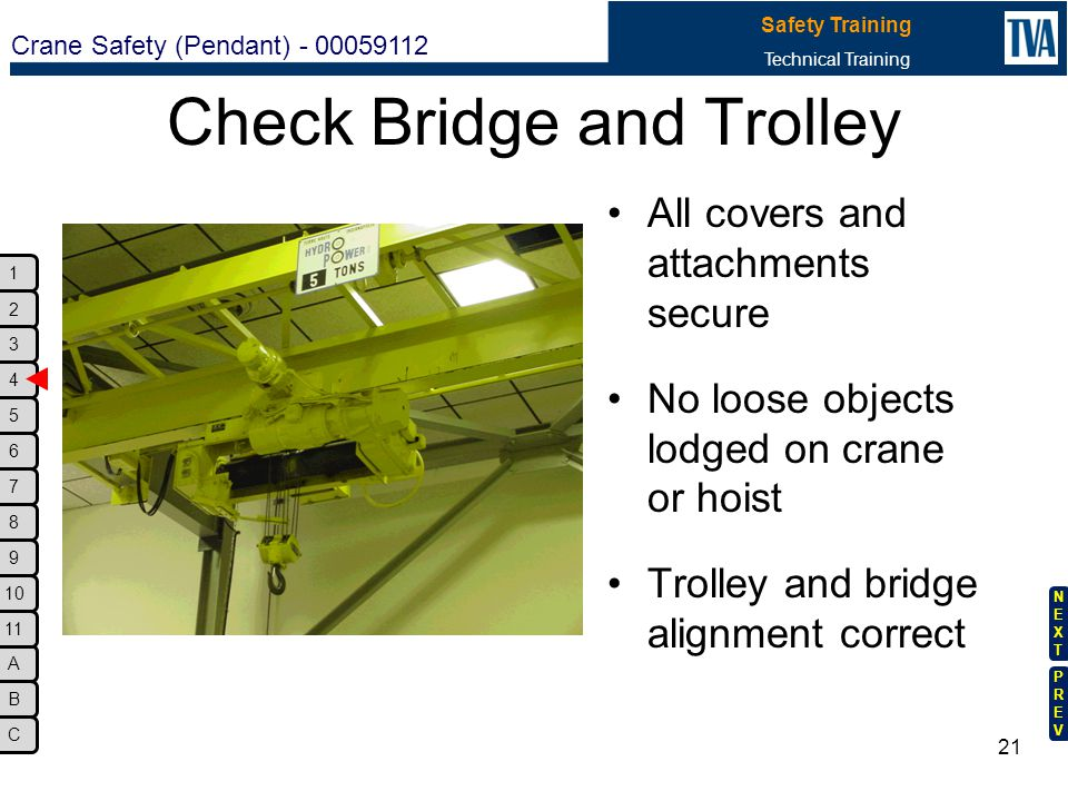 Check Bridge and Trolley