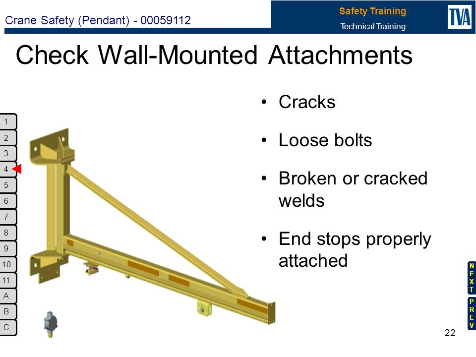 Check Wall-Mounted Attachments