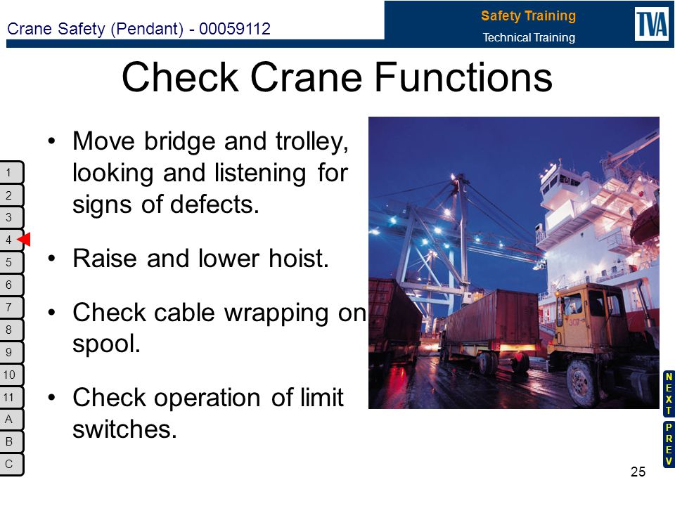 Check Crane Functions Move bridge and trolley, looking and listening for signs of defects. Raise and lower hoist.